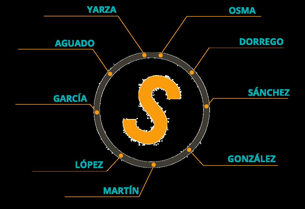 Equipo Smart Media Solutions